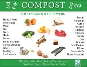 compost-sign-Santa-Fe-for-web